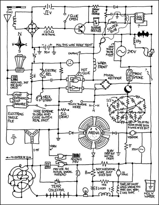 wiring diagrams | anything, Wiring diagram